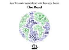 Word cloud of your favourite words from The Road. ‪#‎WorldBookDay‬ ‪#‎WBD2015‬