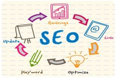 Usability & SEO what is the relation?