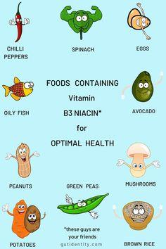 Better Gut Health - Gutidentity - Nutrition for a Happy Brain Vitamin B3 Niacin, Vitamin A, Best Vitamin C, Vitamin B Foods, Niacin B3, Natural Teething Remedies, Natural Remedies, Acne Remedies, Food For Immune System