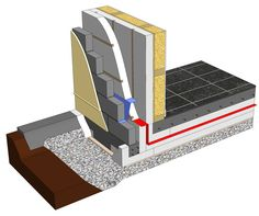 Insulated Foundations for Passive Houses
