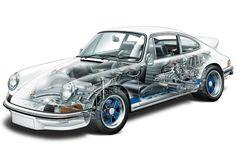 PORSCHE 911 CARRERA RS 2.7 | オートカー・デジタル – AUTOCAR DIGITAL