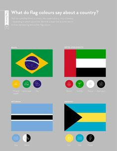 Post with 2948 votes and 59831 views. Tagged with , The More You Know, , ; Shared by factgoose. The history of flags