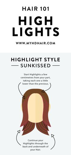 Hair 101: Highlights. One of our favourite Summer Highlighting arrangement: Sunkissed.