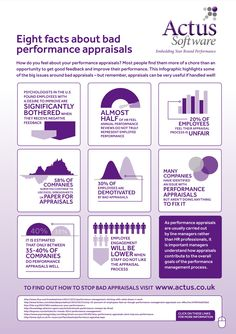 Have you experienced bad performance appraisals? We have lots of resources to help you STOP bad performance appraisals forever. Visit our knowledge bank https://actus.co.uk/knowledge-bank/ or book a FREE demo with us today to discuss how a performance management system can help your performance appraisal process: https://actus.co.uk/free-demo/