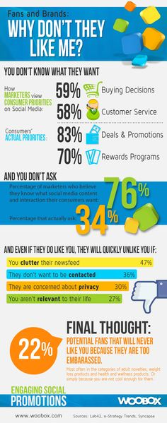 Why people don't #LIKE #Facebook pages.  #infographic