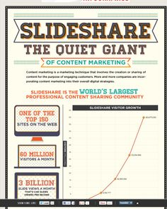 Slideshare [infographic] - 5 Times More Traffic From Business Owners Than Facebook, Twitter, YouTube, and LinkedIn