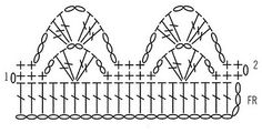 Resultados da Pesquisa de imagens do Google para http://2.bp.blogspot.com/_XVJWj8R4Nkc/S50XbttQK-I/AAAAAAAAApw/p-8yEhsFBmo/s400/s_shell-edging-stitch-chart.jpg