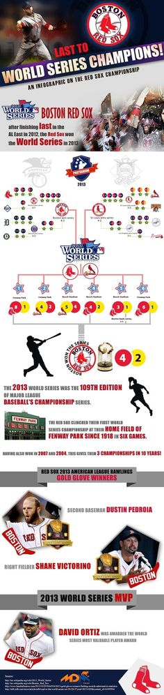 Red Sox - World Series 2013!!!