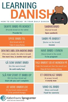 Danish idioms and phrases with bread (brød) Danish Language Learning, Danish Words, Danish Christmas, Idioms And Phrases, Good Genes, Language Study, Chinese English, School Notes, English Class