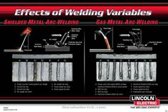 Effects of Welding Variables Poster.  We have them at Welder Service.  Does your shop need one?