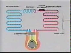 curso de refrigeração Prof.Henrique##.mpg - YouTube