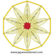 Japanese Temari: temari stitches