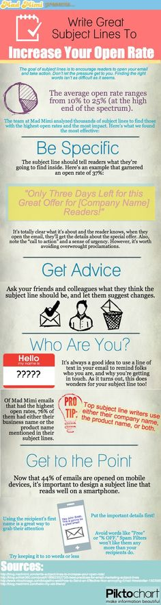 Mad Mimi Presents: Write Great Subject Lines to Increase Your Open Rate [INFOGRAPHIC]    #infographic #emailnewsletter #openrate #subjectlines #infographic #email #marketing #newsletters #templates #design #content #subject