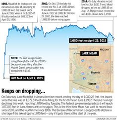 Risks of CAP shortages next year hit Water Resources, Farmers, Cap, Baseball Hat