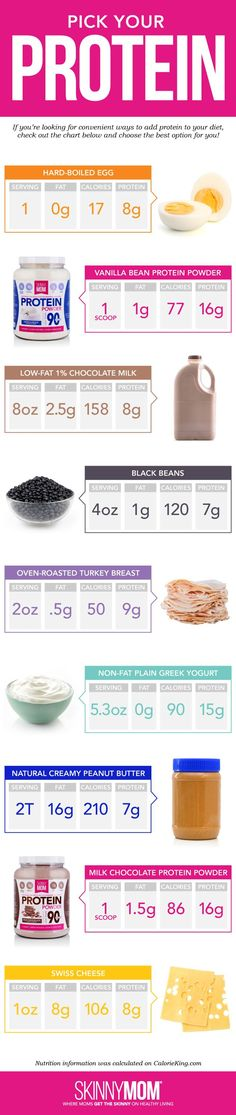 The top 9 ways to add protein in to your diet!