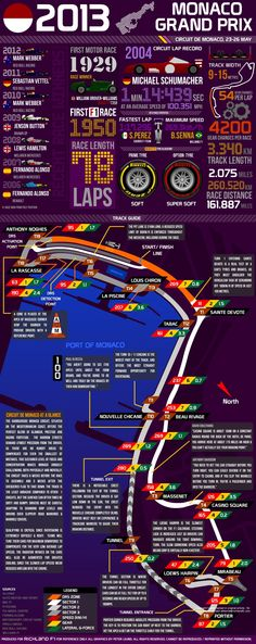 2013 Monaco Grand Prix - Facts & Figures #F1 #RF1Monaco