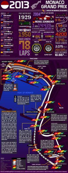 2013 Monaco Grand Prix - Facts & Figures #F1 #RF1Monaco