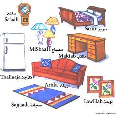 Arabic vocabulary: household items