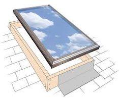 Resultado de imagen para skylight