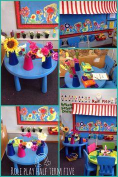 Garden Centre Role Play Lovely idea for spring/summer theme. A trip to Ikea/pound shops? Kindergarten Classroom Decor, Classroom Decor Themes, Preschool Themes, Dramatic Play Area, Dramatic Play Centers, School Displays, Classroom Displays, Reggio, Preschool Garden