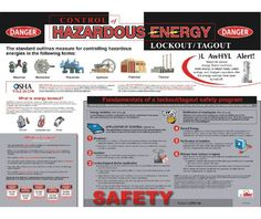 Poster, LOCKOUT TAGOUT HAZARDOUS ENERGY CONTROL, 18X24