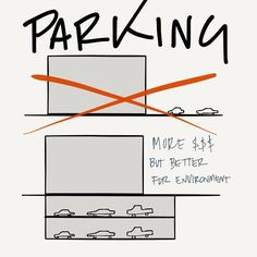 Put the parking in plane. #AREsketches