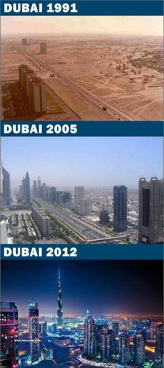 Evolution of Dubai