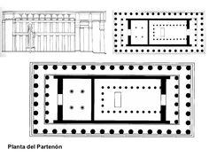 Planta del Partenón anteriormente comentado.