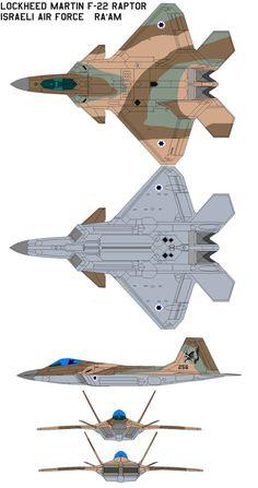 Check out the canards. Lockheed Martin FA-22 Velociraptor IFA by bagera3005.deviantart.com