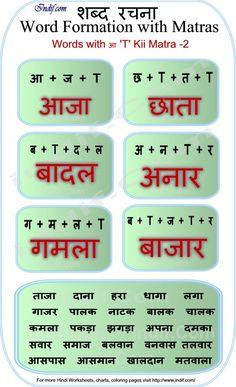Hindi alphabet practice worksheet - Letter ई   Hindi ...
