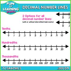 how to add and subtract decimals on a number line