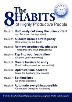 Daily Habits of Successful People | Brian Tracy - YouTube
