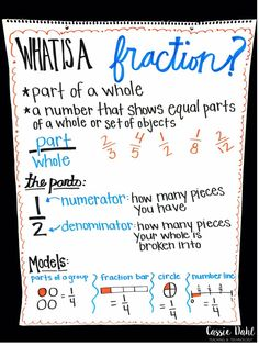 """Cassie Dahl: Teaching and Technology Looking for some fun anchor charts for your fractions lessons? Check out this post to see my favorite 3 charts and read some tips for making your anchor charts """"pop""""! 3rd Grade Fractions, Teaching Fractions, Fourth Grade Math, Math Fractions, Teaching Math, Ordering Fractions, Adding Fractions, Comparing Fractions, Equivalent Fractions"""