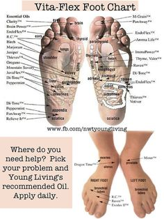 Have you ever had someone massage your feet and wonder why is it SO SORE there? Well I sure have, I almost jumped out of the chair once it was so tender. This chart is so cool as it lists what Young Living Essential Oil is best for each body part. Acne Treatment At Home, Cystic Acne Treatment, Yl Essential Oils, Young Living Essential Oils, Yl Oils, Acne Out, Greasy Skin, Living Essentials, Legs