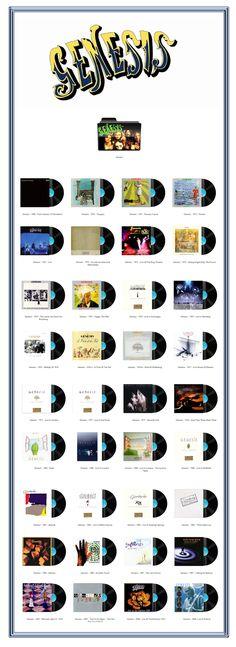 Album Art Icons: Genesis