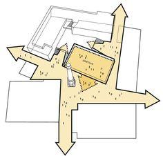 Design European School Copenhagen by NORD Architects and VLA – aasarchitecture Architecture Design, Architecture Concept Diagram, Architecture Presentation Board, Architecture Graphics, School Architecture, Presentation Design, Architecture Diagrams, Presentation Boards, Architectural Presentation