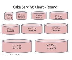 As a Cake Decorator we all need basic Cake Serving Chart Guides and Popular Tier Combination guides that are necessary when conducting a Cake Consultation. Cake Size Chart, Cake Chart, Cake Serving Guide, Cake Serving Chart, Cake Sizes And Servings, Cake Servings, Cake Decorating Techniques, Cake Decorating Tips, Cake Form