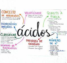 Ácidos Mental Map, Chemistry Notes, Study Organization, Study Hard, School Notes, Study Notes, Student Life, Study Motivation, Science
