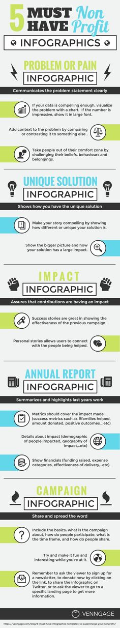 Compel readers to get involved with this vivid Non-Profit Infographic Template. Explore more informational infographic templates on Venngage. Free Infographic Templates, Infographic Examples, Free Website Templates, Free Infographic Maker, Free Printable Business Cards, Free Business Card Templates, Smart Goals Worksheet, Diy Pest Control, How To Create Infographics