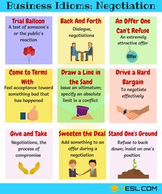 Idioms for Negotiations! Learn common phrases and idioms for business negotiations in English with meaning, ESL picture and example sentences. English Vocabulary Words, Grammar And Vocabulary, English Idioms, English Phrases, English Writing, English Study, English Words, English Lessons, Learn English