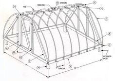 Small Green House Plan from North Carolina Cooperative Extension I've learned a lot from stuff posted online about how to create hoop hous...