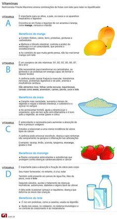 Vitaminas! #AppTECNONUTRI
