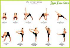yoga poses names chart  http//yogaposes8/yogaposes