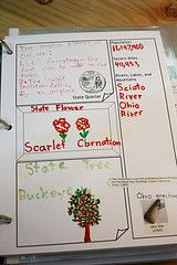 50 states notebook project