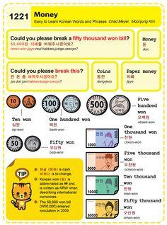 1221 Learn Korean Hangul: Money