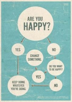Are you happy? #poster