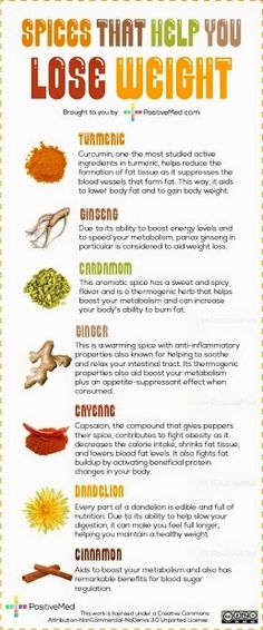 #Spices to help with #weightloss