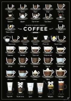 The 38 Ways to Make a Perfect Coffee poster features the most extensive collection of coffee beverages ever! From the obvious espresso, cappuccino and Best Espresso, Espresso Coffee, Iced Coffee, Coffee Drinks, Coffee Cups, Coffee Maker, Coffee Percolator, Black Coffee, Chemex Coffee