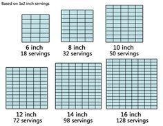 Square cake cutting guide.