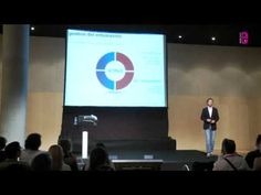 Capacidades personales. Victor Kuppers - YouTube